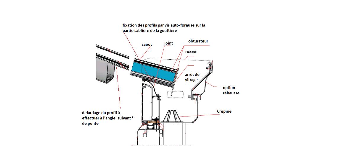 Documentation technique dhaze - Comment poser une gouttiere ...
